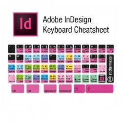 InDesign Editor Tastaturaufkleber Schwarz